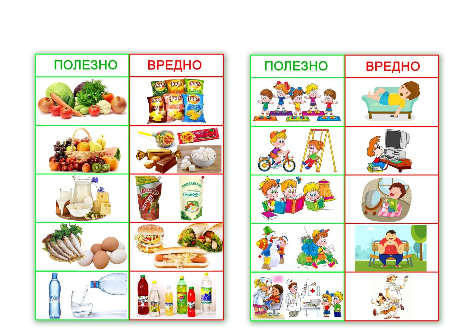 Вредное и полезное в картинках для детей