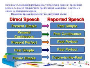 Если глагол, вводящий прямую речь, употреблен в одном из прошедших времен, то