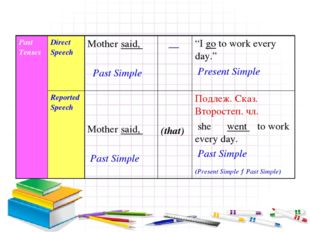"""Past TensesDirect SpeechMother said, Past Simple  __""""I go to work every d"""