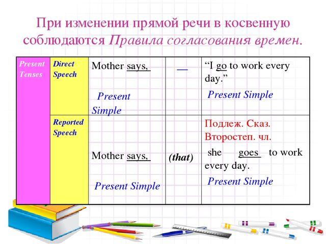 При изменении прямой речи в косвенную соблюдаются Правила согласования времен...