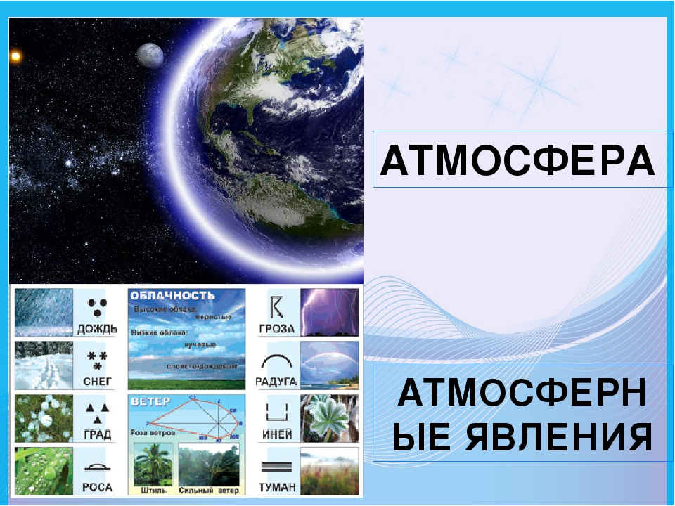атмосфера и климат картинки хочется вспомнить