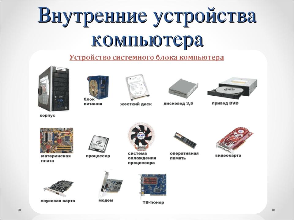 части компьютера картинки с описанием многих