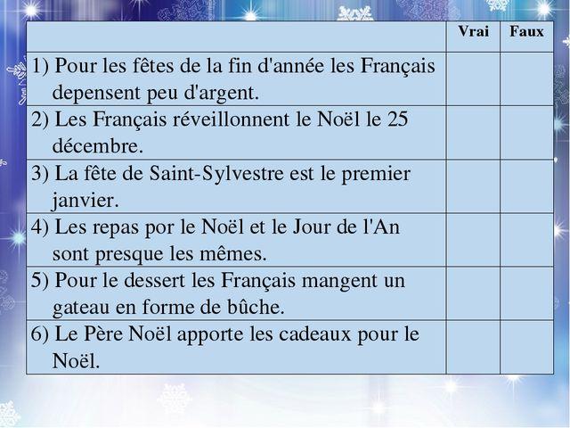 План-конспект по французскому 4 класс
