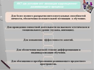 ИКТ как условие оптимизации коррекционно-развивающего процесса Для более пол