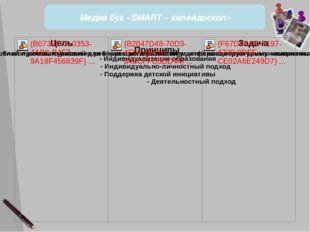 Медиа бук «SMART – калейдоскоп» 19 слайд Благодаря надежности, простоте испо
