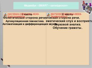 Медиабук «SMART – калейдоскоп» 21 слайд Пособие «СМАРТ-калейдоскоп» состоит