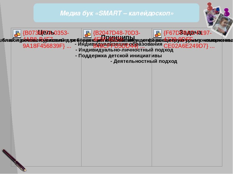 Медиа бук «SMART – калейдоскоп» 19 слайд Благодаря надежности, простоте испо...