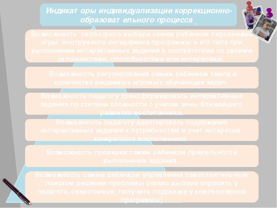 Индикаторы индивидуализации коррекционно-образовательного процесса Возможнос...