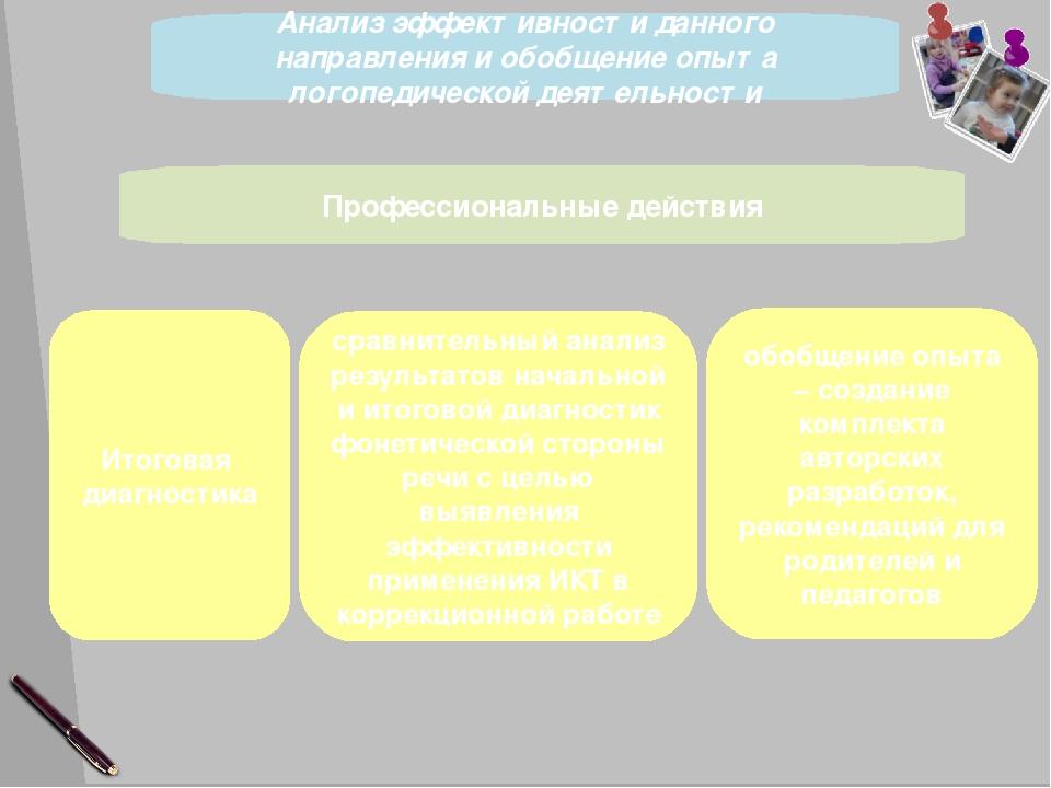 Профессиональные действия Анализ эффективности данного направления и обобщен...