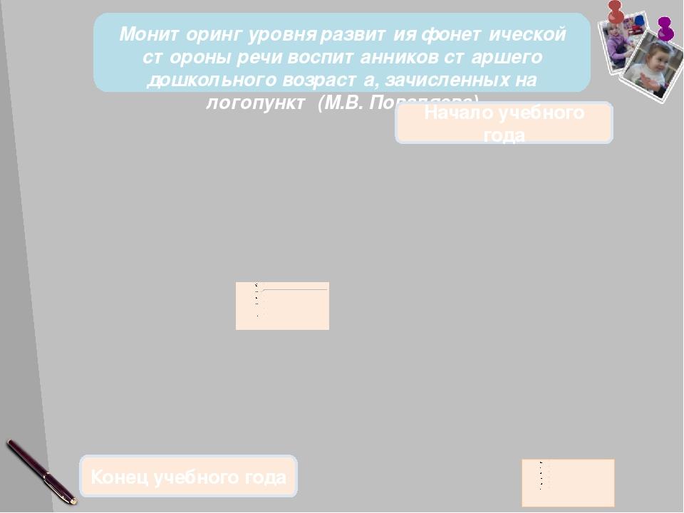Мониторинг уровня развития фонетической стороны речи воспитанников старшего...