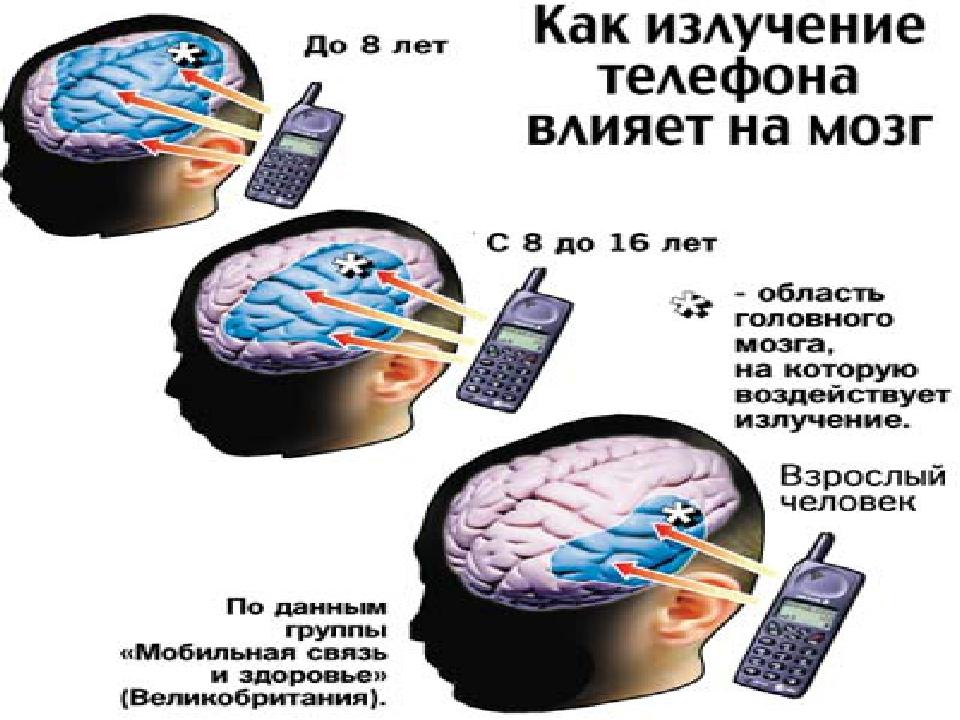 неприятностей может чем опасен мобильный интернет для здоровья только