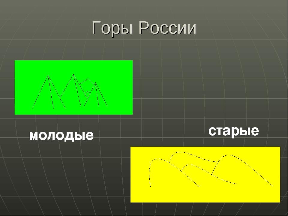 Горы России молодые старые