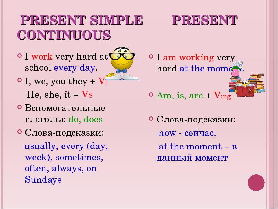 Past Simple (Indefinite) Tense - study-english.info