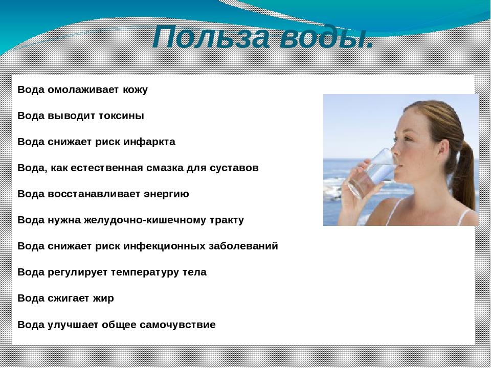 Картинка польза воды для человека
