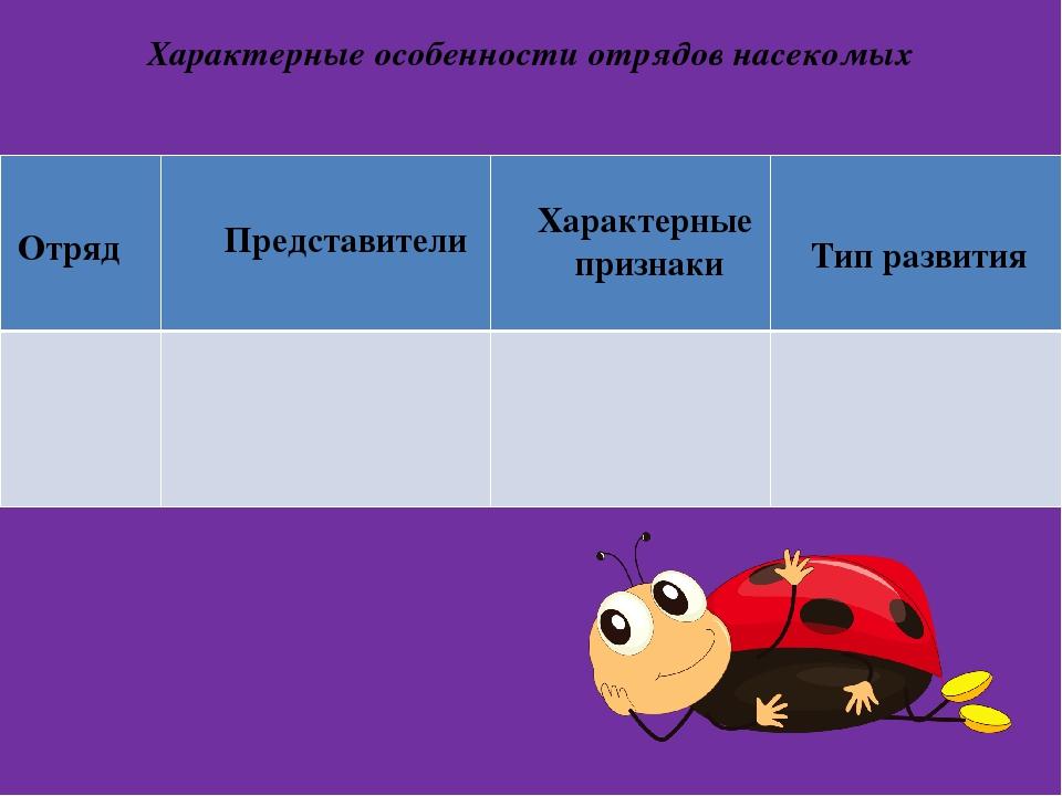 Характерные особенности отрядов насекомых Отряд Представители Характерные при...