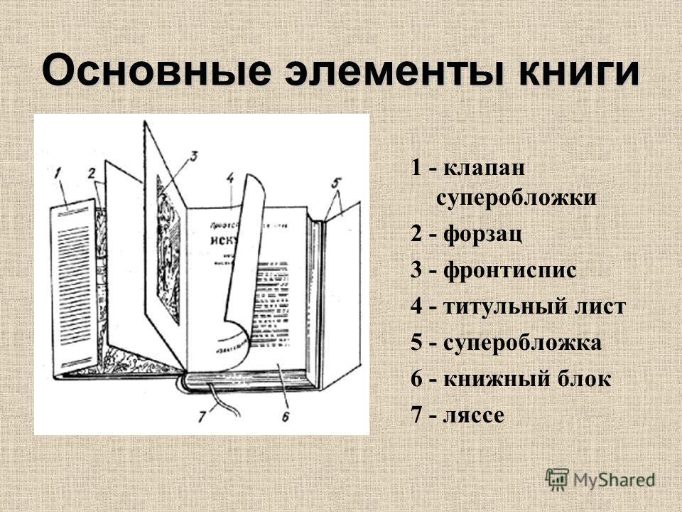 Конструкция книги картинки