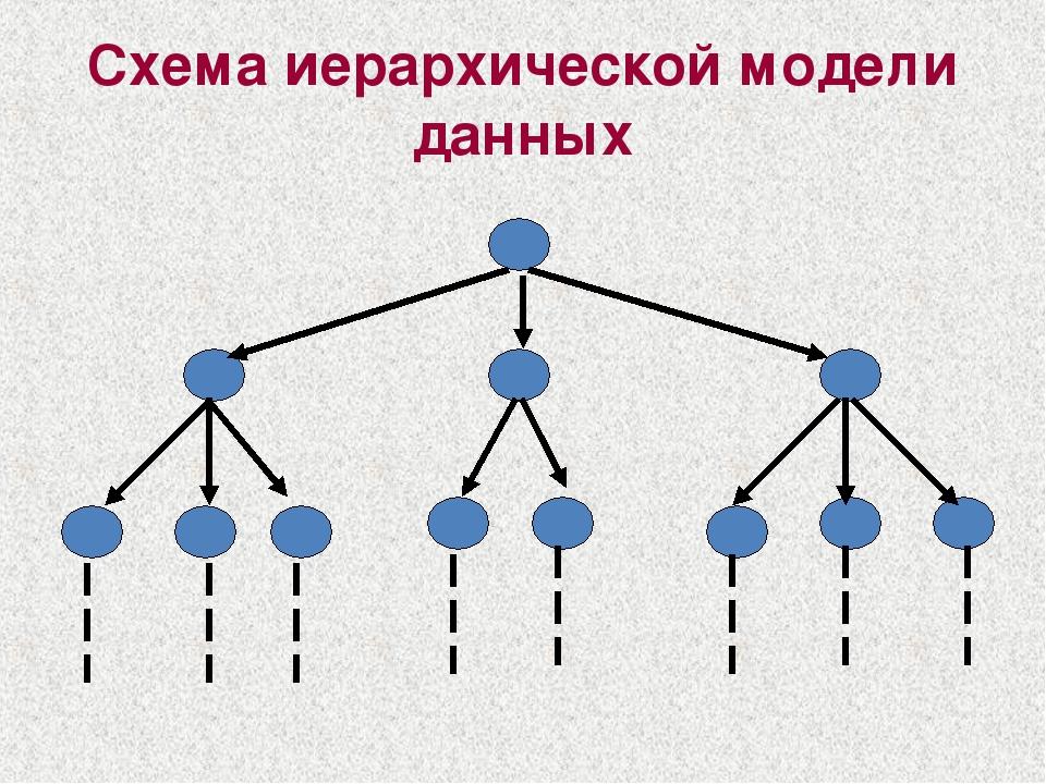 Иерархические структуры картинки