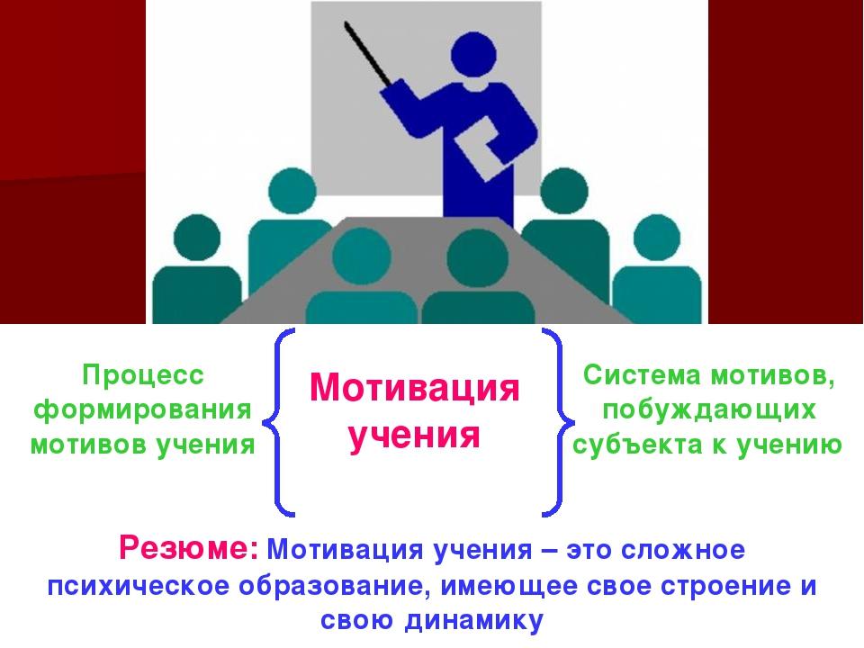 Процесс формирования мотивов учения Система мотивов, побуждающих субъекта к у...