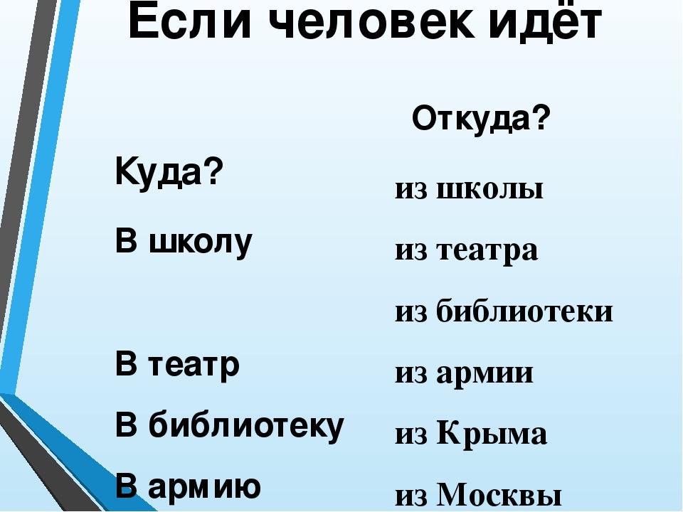 Если человек идёт Куда? В школу В театр В библиотеку В армию В Крым В Москву...