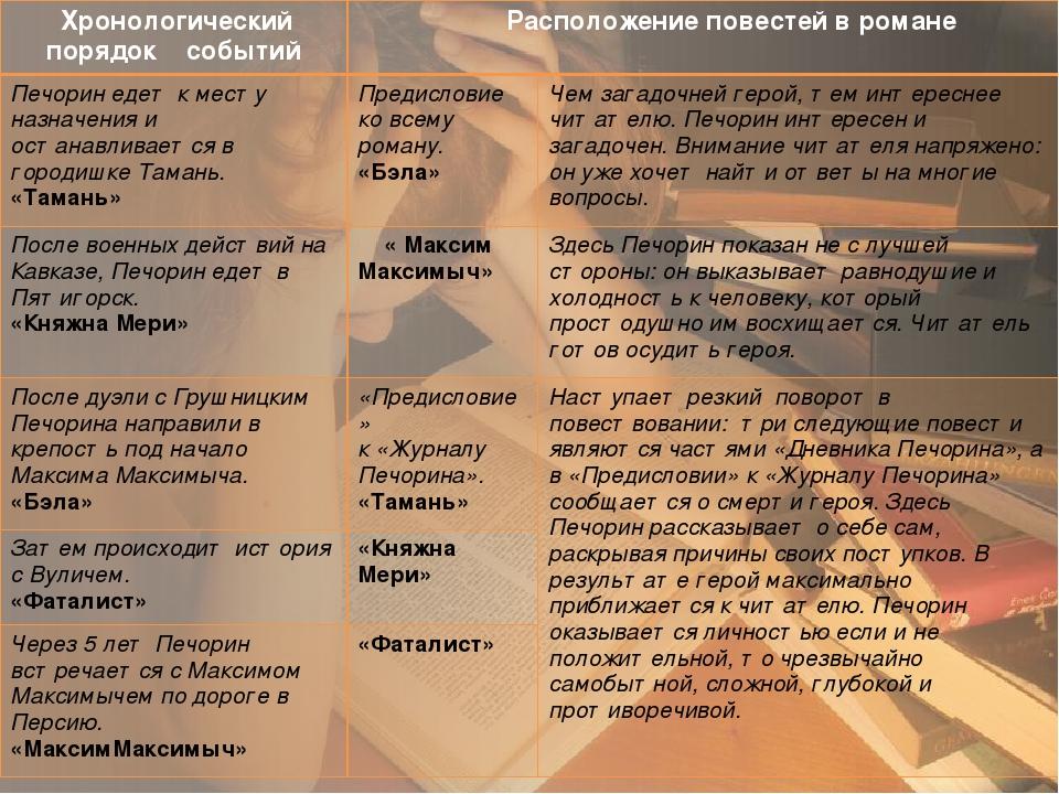 надежный способ, вопросы про печорина тамань фотостудии Ростове-на-Дону Что