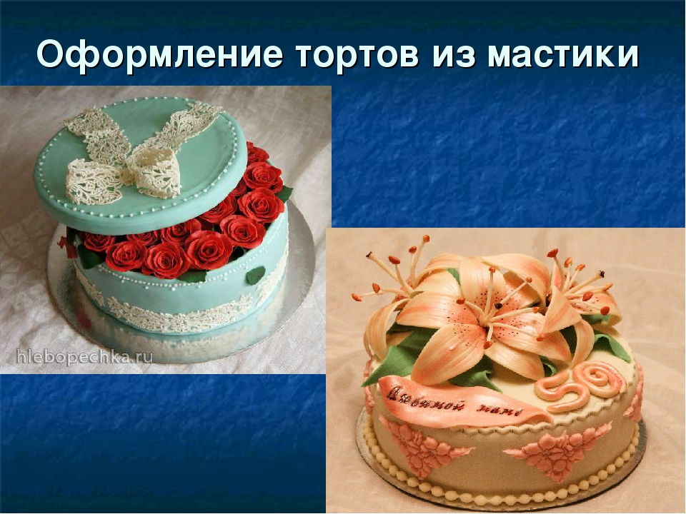 Оформление тортов из мастики фото