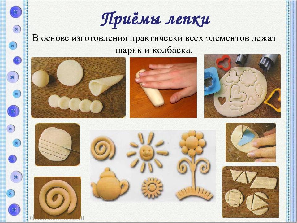 Картинки для презентации тестопластика передать