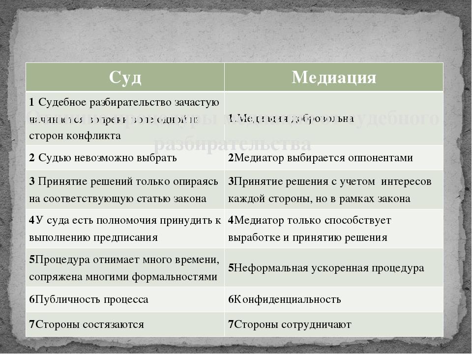 Отличие процедуры медиации от судебного разбирательства Суд Медиация 1Судебн...