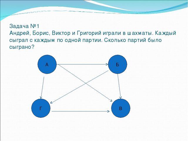 Решение задач по информатике с помощью графа решение задач определить коэффициент прямой