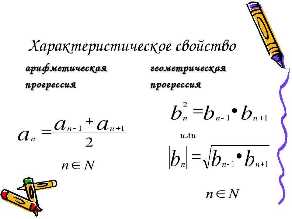 Алгебраическая прогрессия в картинках