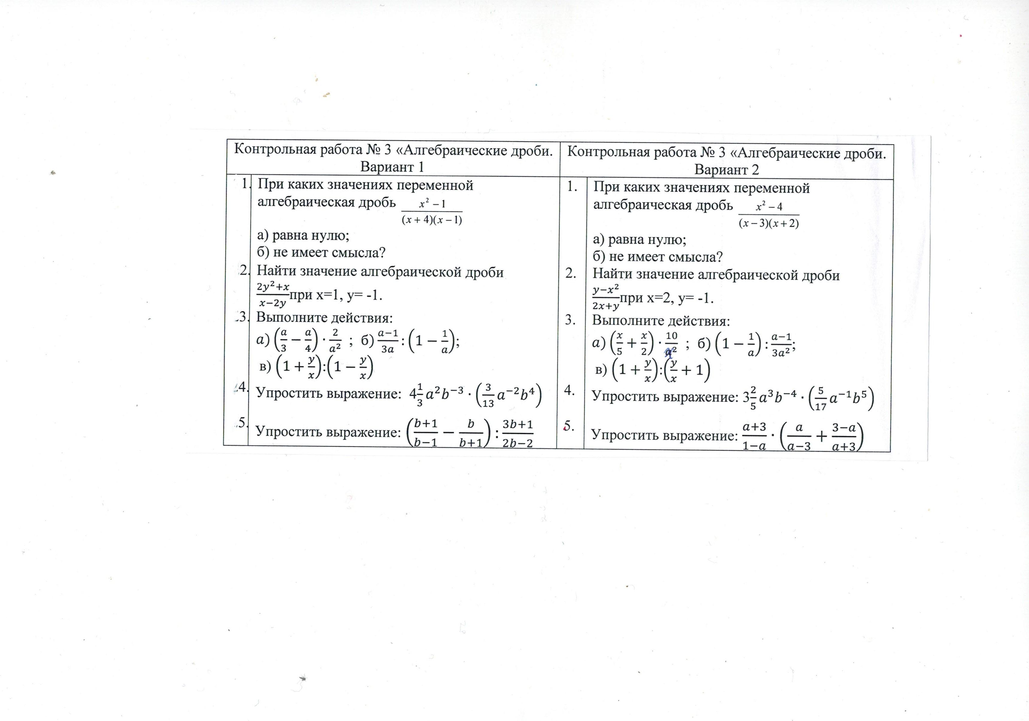 Контрольная работа № Операции с дробями Дробно рациональная функция hello html 47d8ac19 jpg