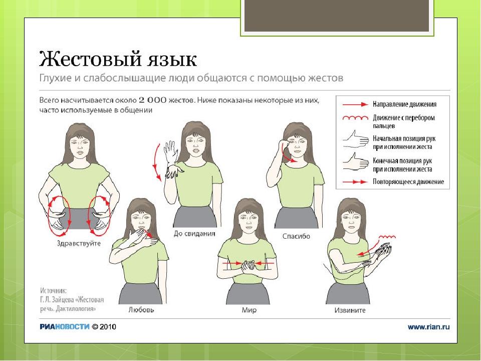 Киев «разбушевался»: Заставить глухонемых учить украинский язык жестов?