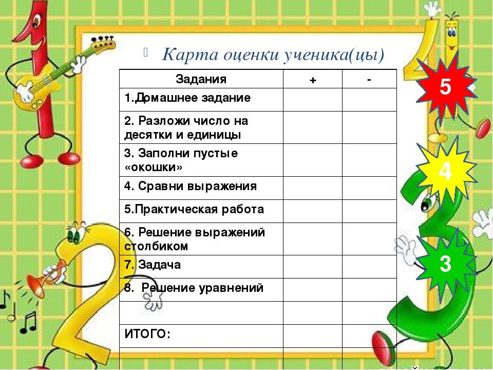 Карта оценки ученика(цы) 5 4 3 Задания + - 1.Домашнеезадание 2. Разложичисло...