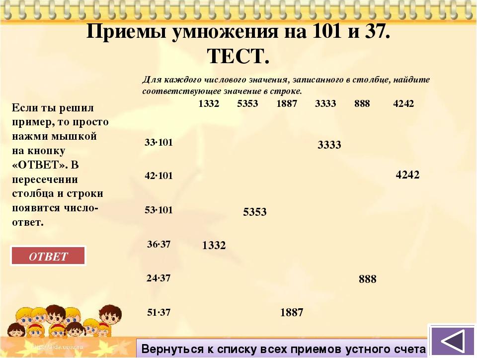 Возведение чисел, оканчивающихся на 5, в квадрат. 152 = 352 = 952 = 352 = 752...