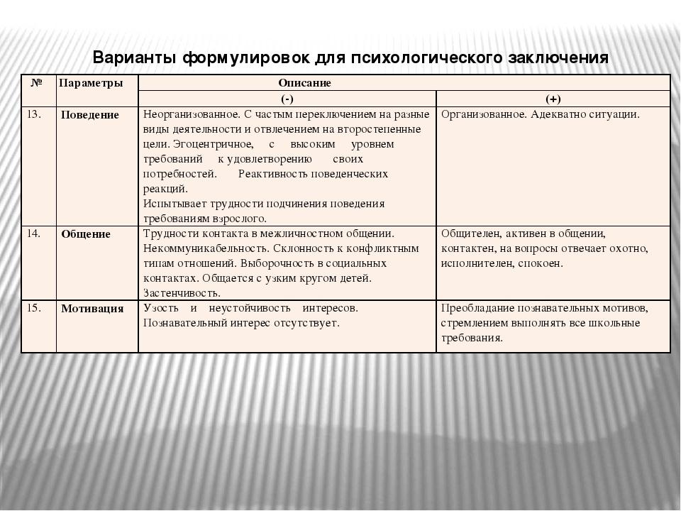Пакет документов для замены пвспорта