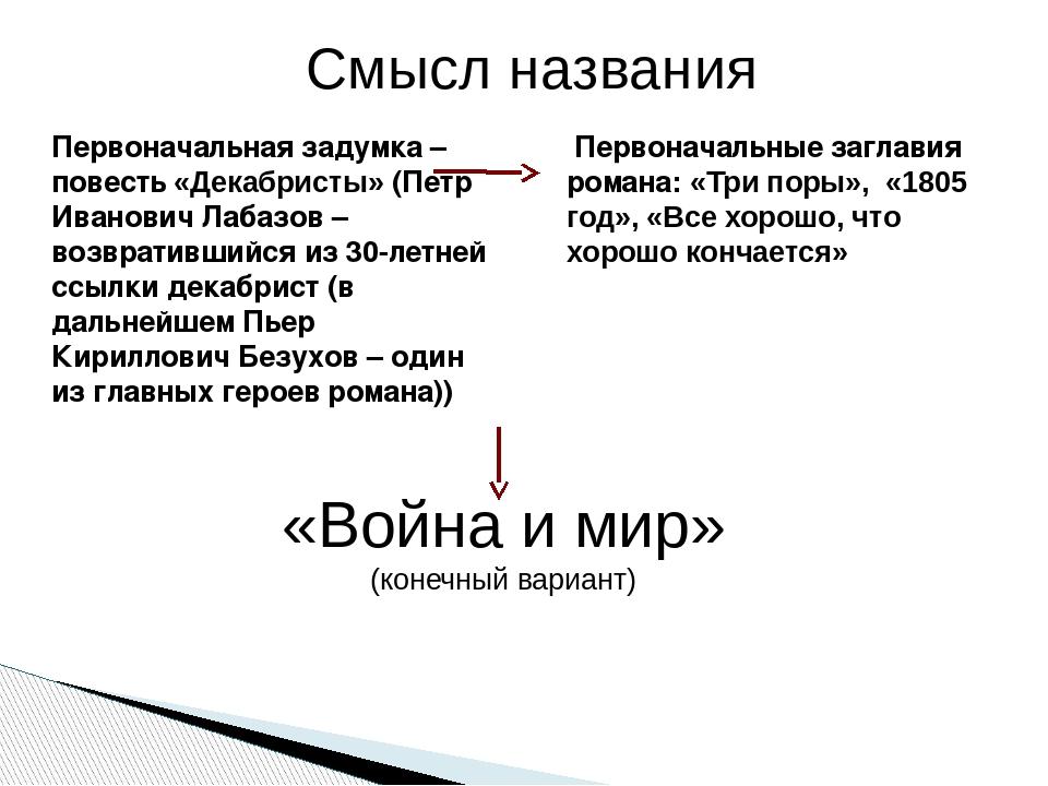 Смысл названия Первоначальная задумка – повесть «Декабристы» (Петр Иванович Л...