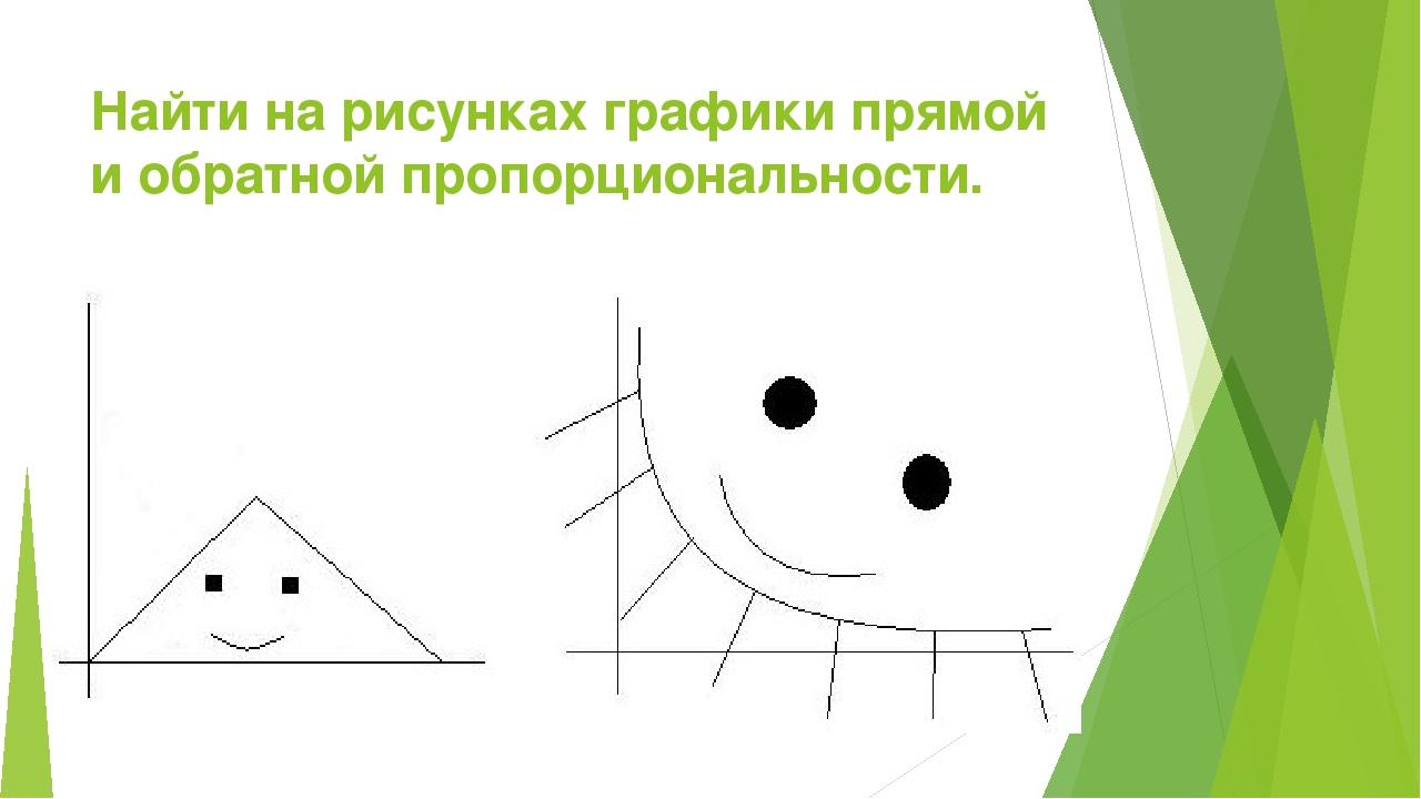 Найти на рисунках графики прямой и обратной пропорциональности.