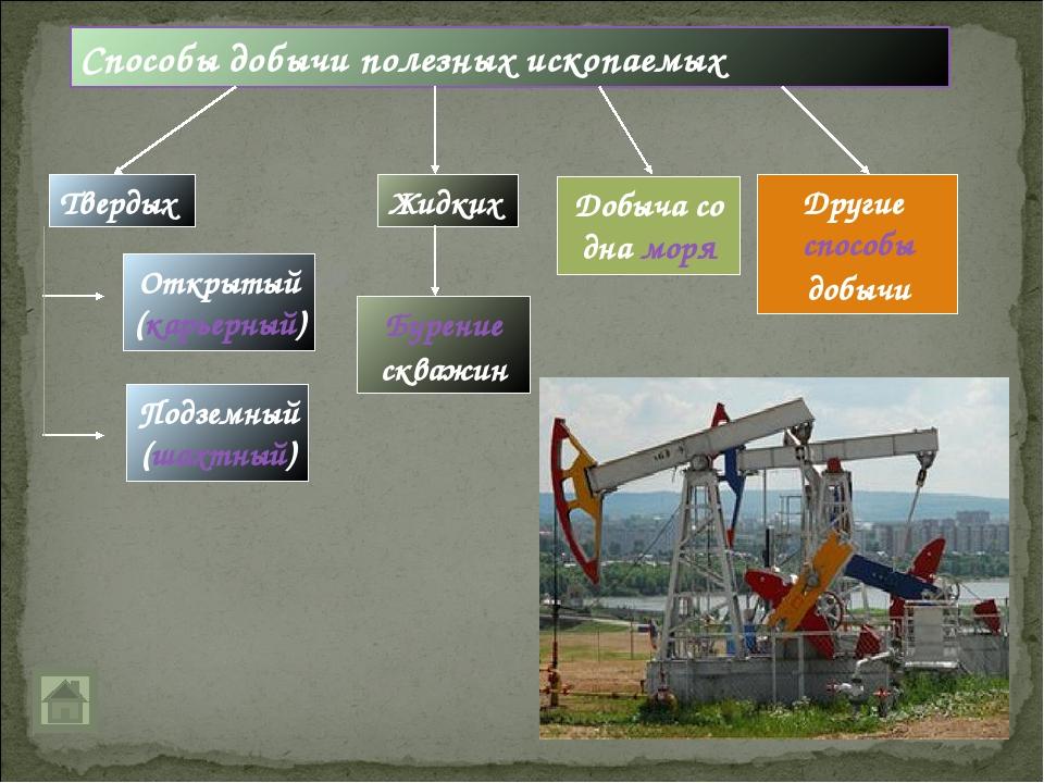 Способы добычи полезных ископаемых Открытый (карьерный) Подземный (шахтный) Т...