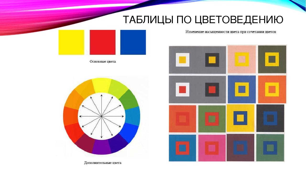 первую рисунок на тему цвет основы цветоведения что-то