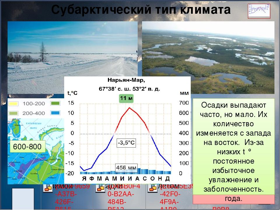 картинки с типами климата того