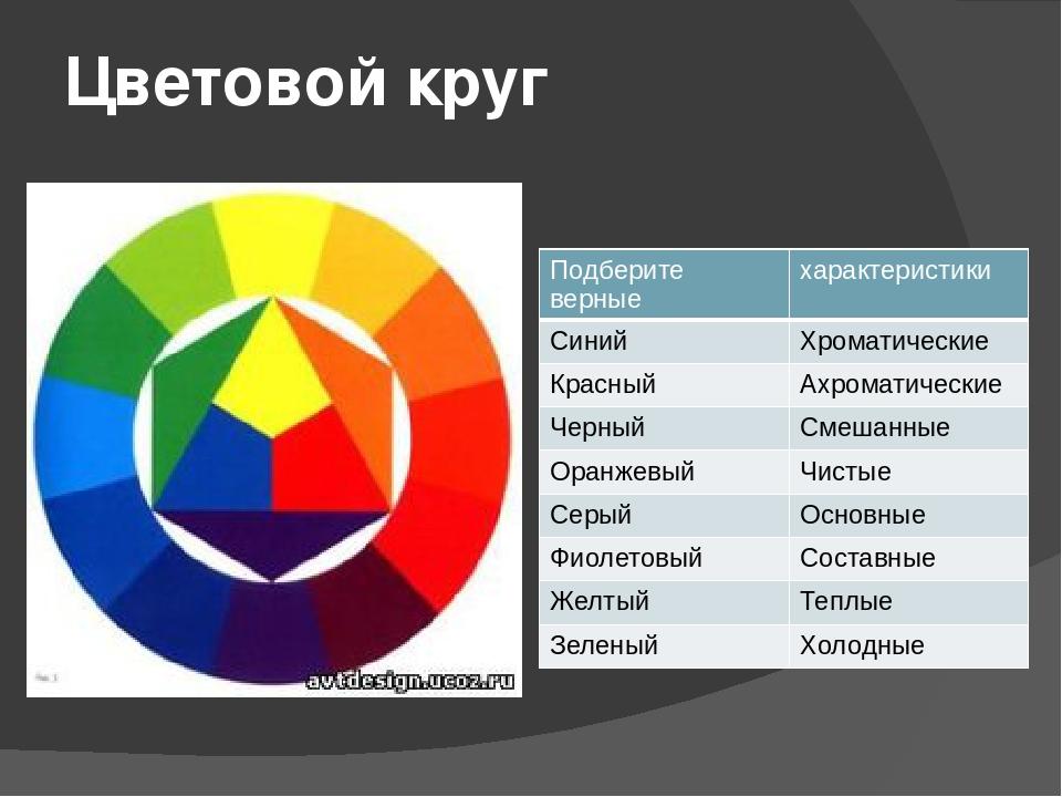 Цветовой круг Подберите верные характеристики Синий Хроматические Красный Ахр...