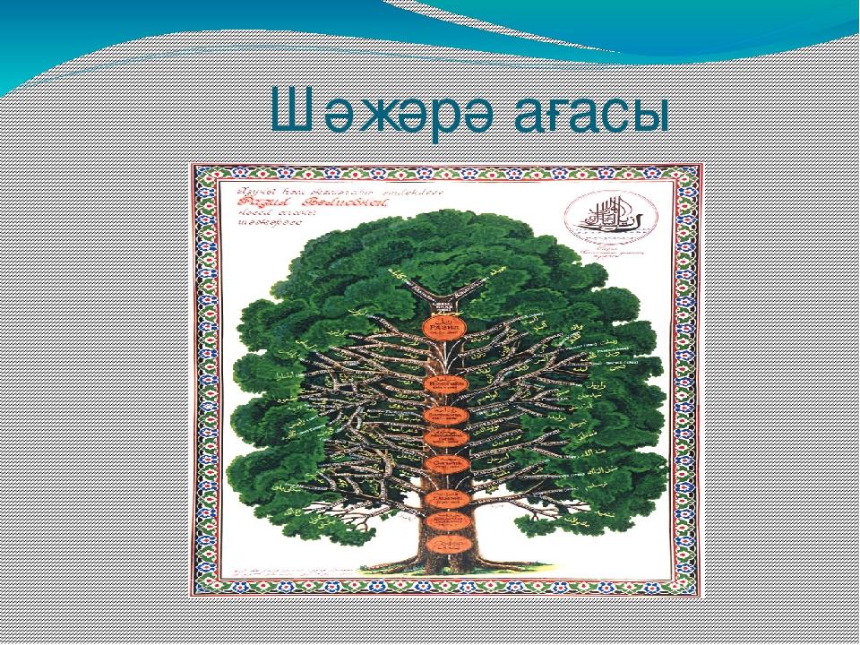 Сценарий для шэжэрэ на башкирском языке 15