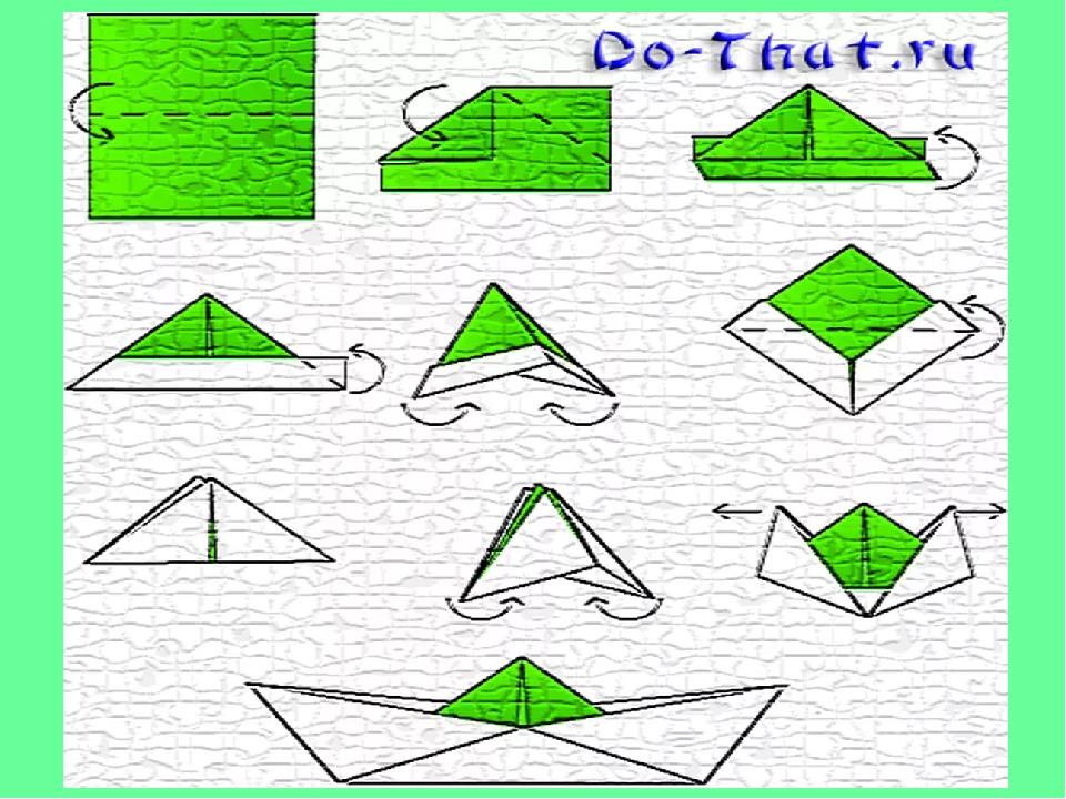 Пошаговая инструкция корабликов из бумаги