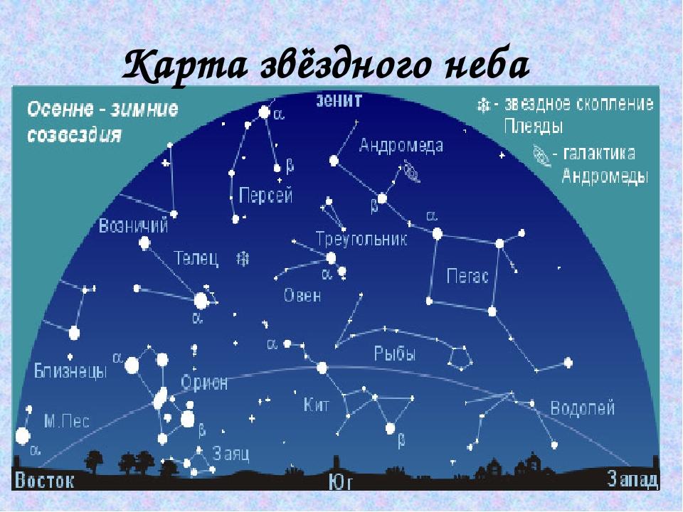 названия созвездий с картинкой созвездия госпиталь