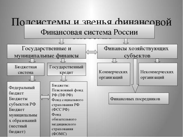 узнать решение кредита восточный банк