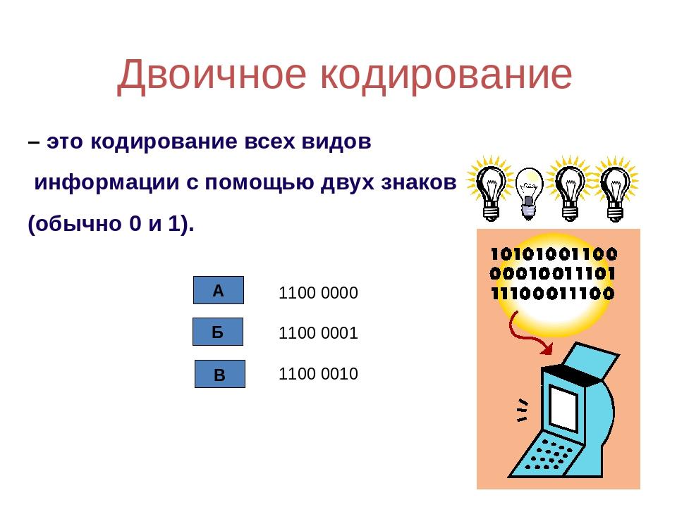 Двоичное кодирование онлайн