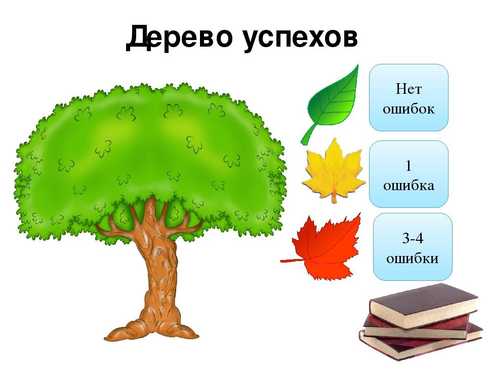 национальное дерево успехов успеха на уроке картинки графике