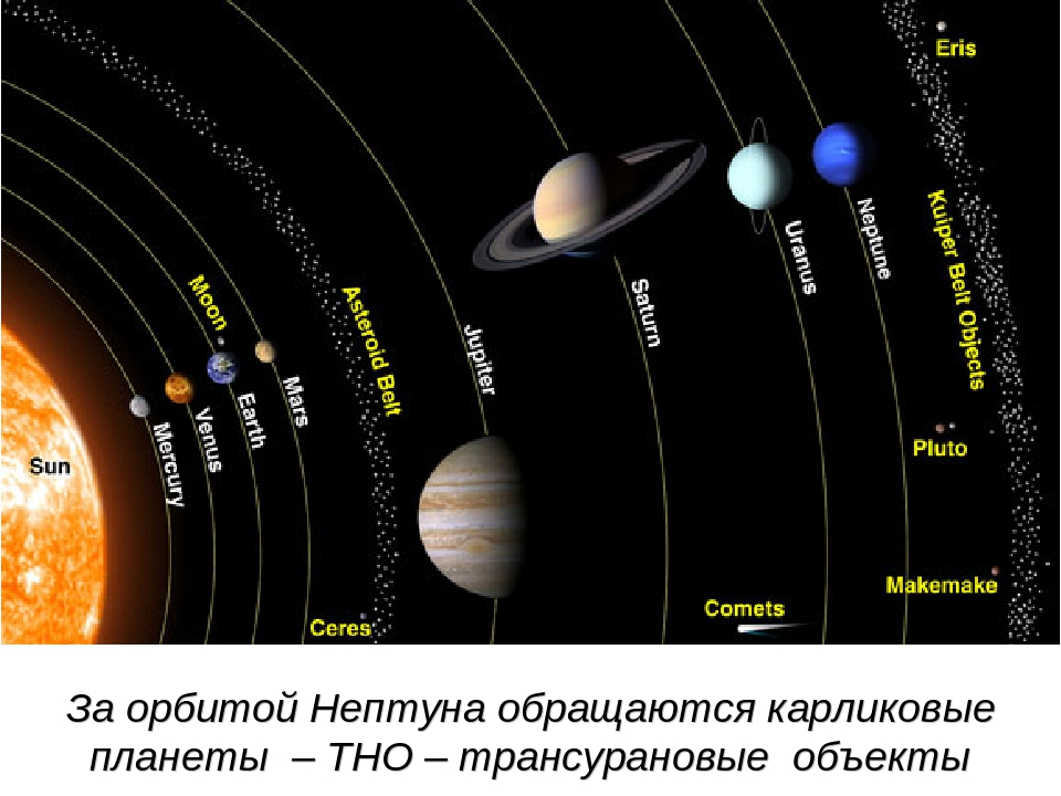 habitable moons in the solar system - 800×642