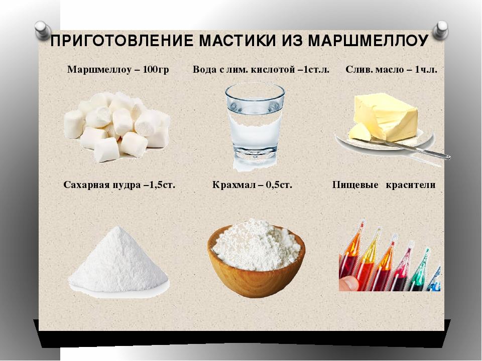 уже домашняя мастика рецепт приготовления с фото можете