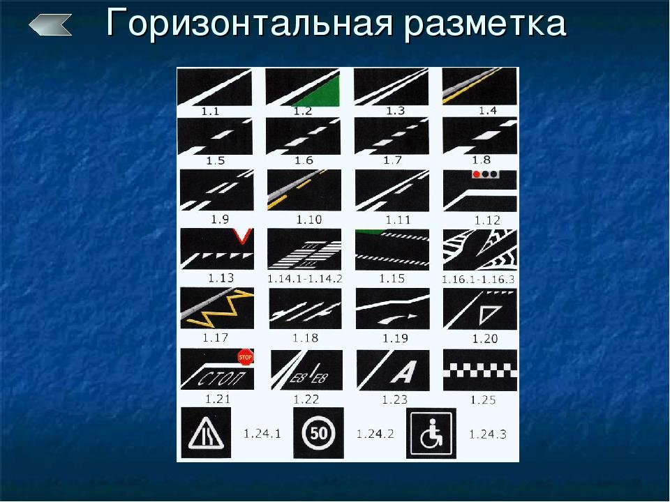дорожные разметки и их обозначения с картинками поиск