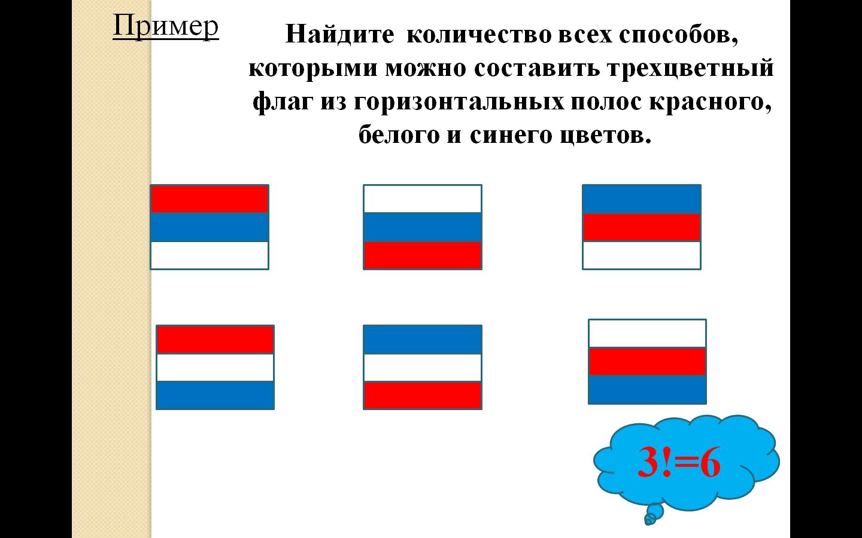 справочники по комбинаторике